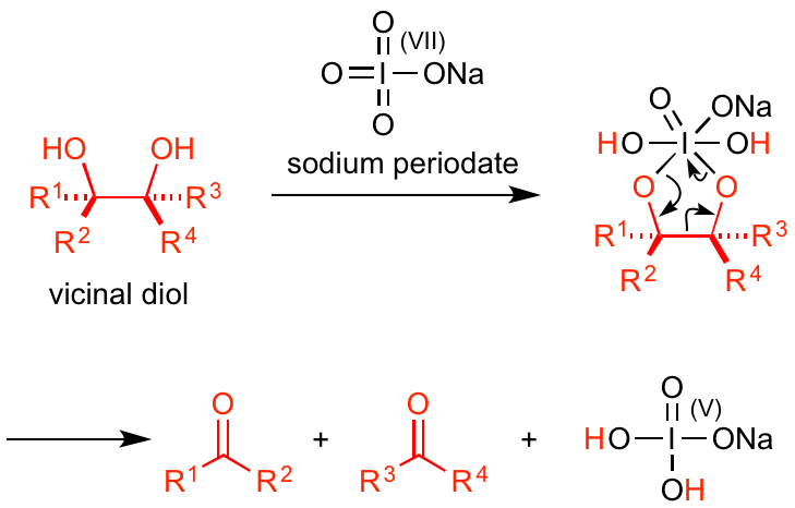 NaIO4-fig.1