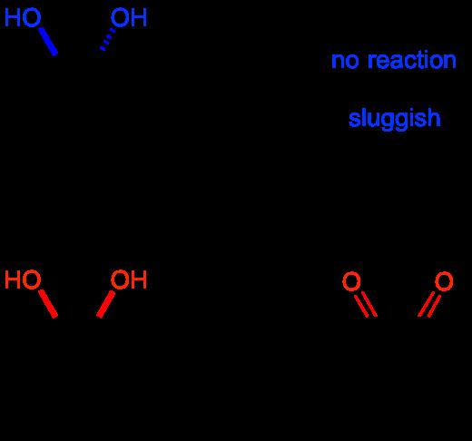 NaIO4-fig.2