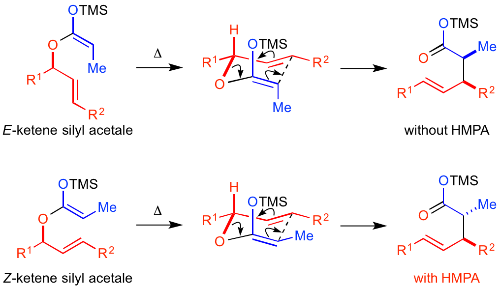 Ireland-Claisen rearrangement-fig.4