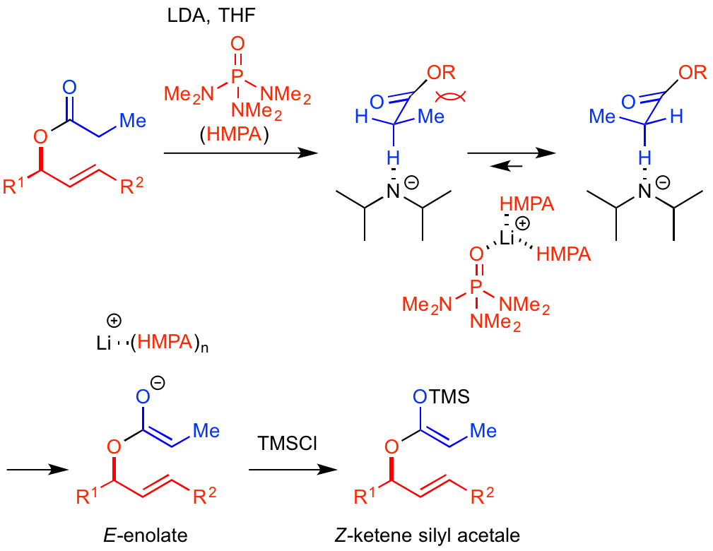 Ireland-Claisen rearrangement-fig.3