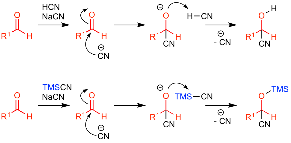 シアノヒドリン図2