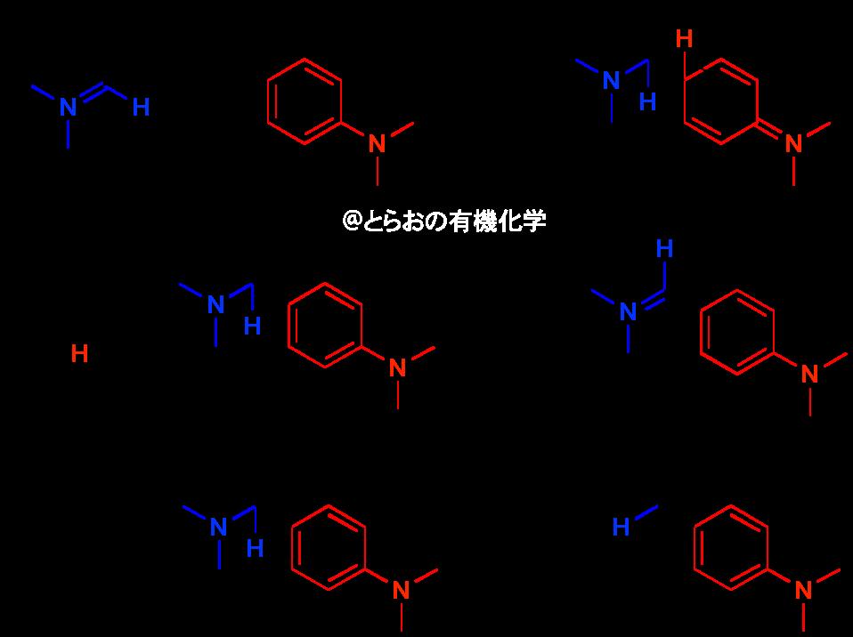 Vilsmeier reagent-fig.2