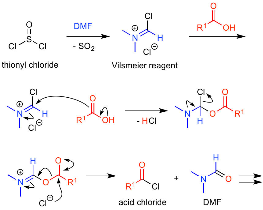 Vilsmeier reagent-fig.3