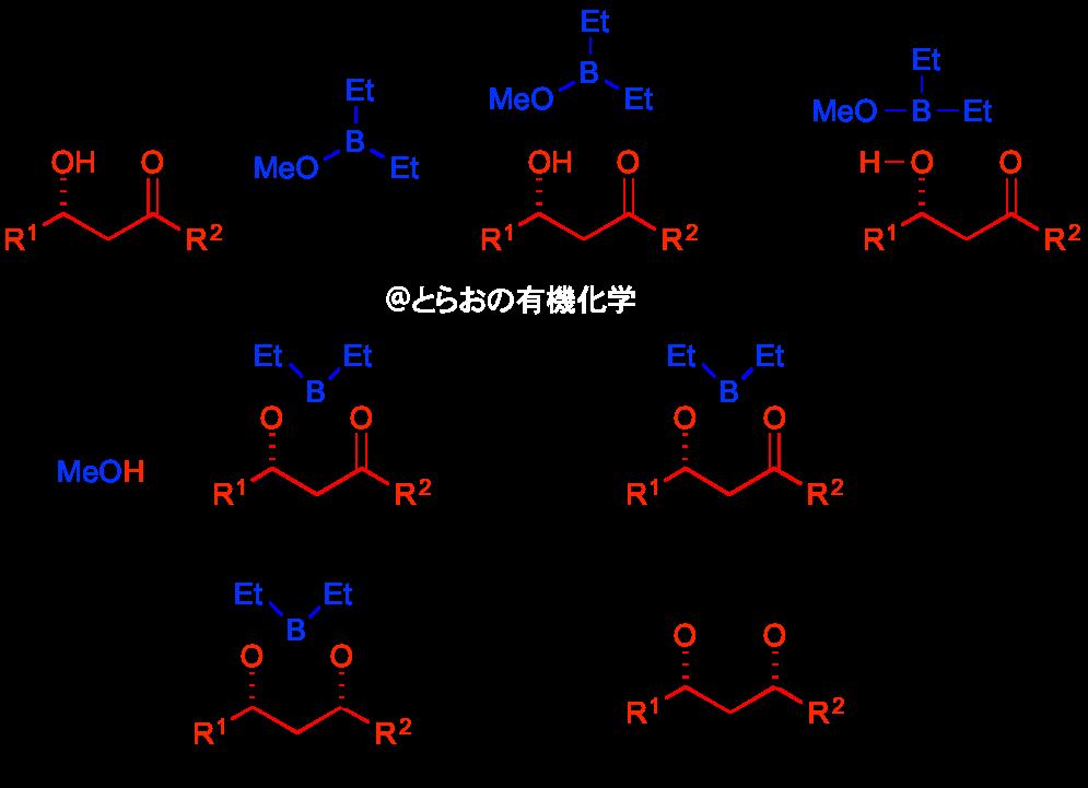 Narasaka-Prasad-fig.1