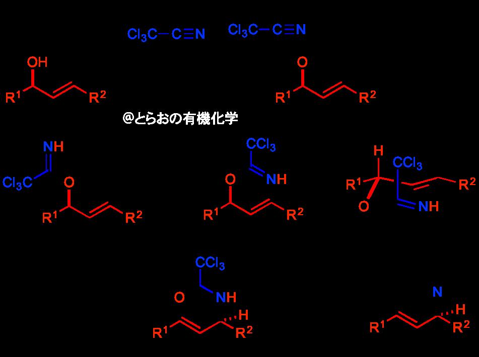 Overman rearrangement-fig.1