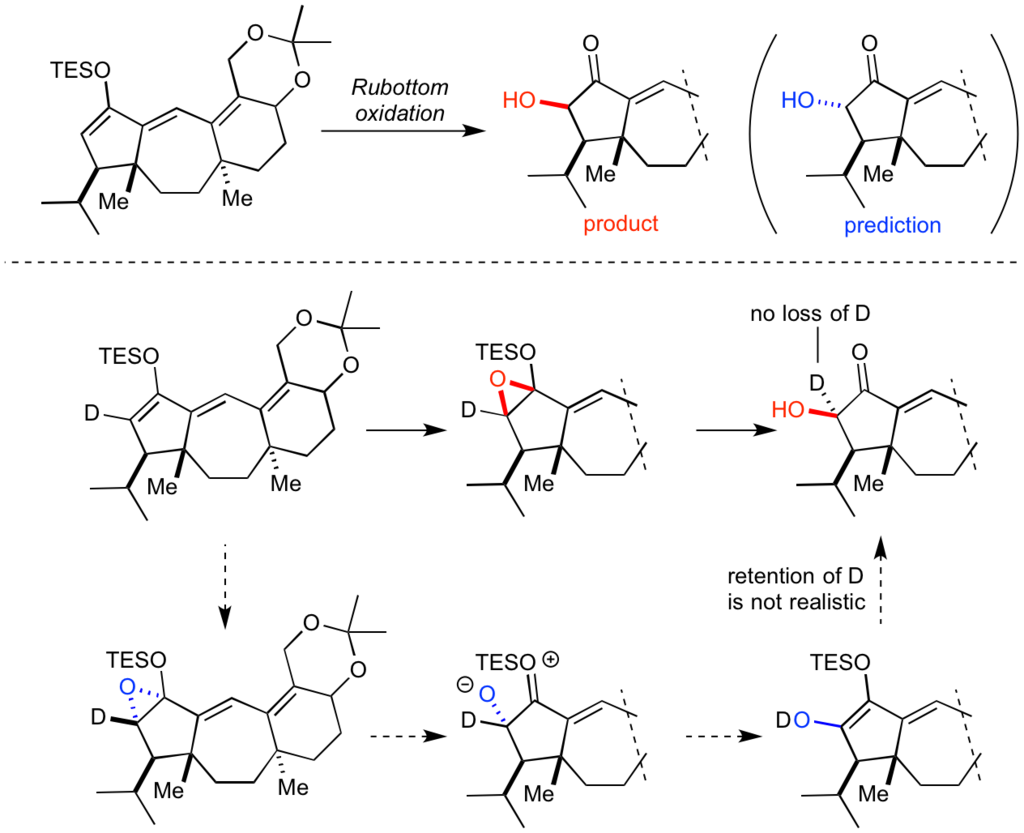 Rubottom oxidation-fig.3