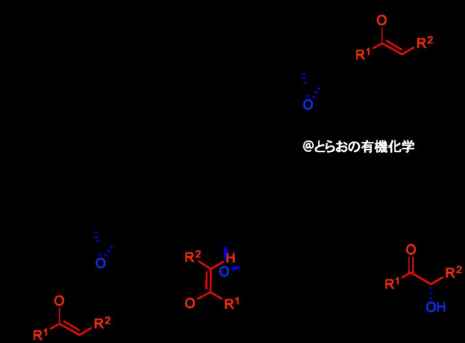 Davis oxidation-fig.3