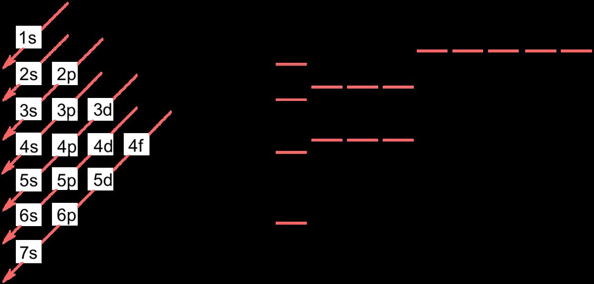 パウリ の 排他 原理 パウリの排他律について解説