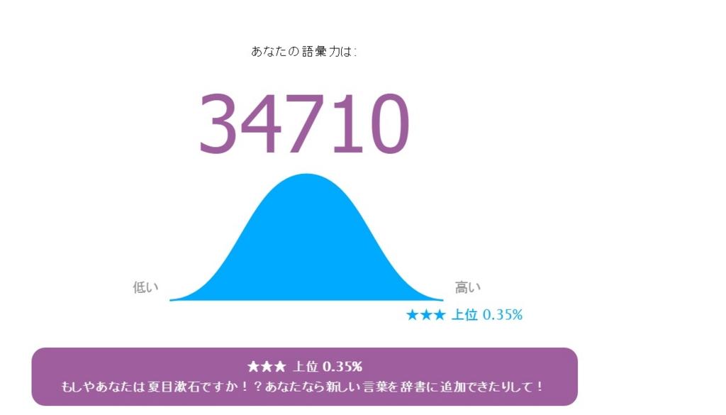 f:id:tora_kaibuntei:20160826011445j:plain