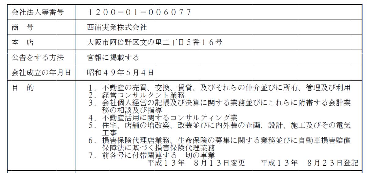 f:id:torabur:20200608081144p:plain