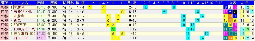 f:id:torachin13:20200112234334j:plain