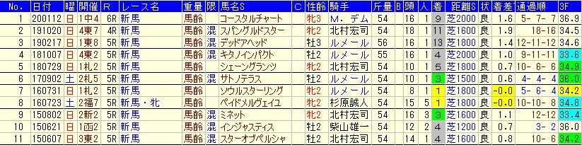 f:id:torachin13:20200115233212j:plain