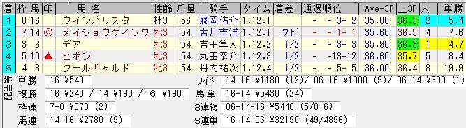 f:id:torachin13:20200121214641j:plain