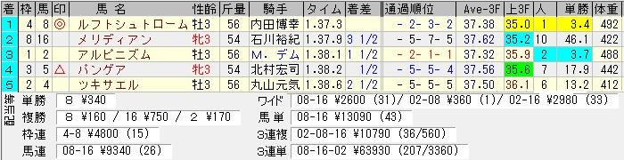 f:id:torachin13:20200121214650j:plain