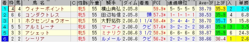 f:id:torachin13:20200127224844j:plain