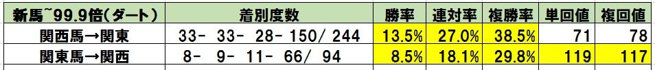 f:id:torachin13:20200203224412j:plain