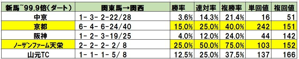 f:id:torachin13:20200203224453j:plain