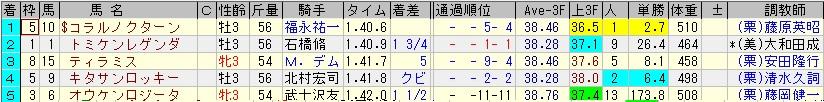 f:id:torachin13:20200203231728j:plain