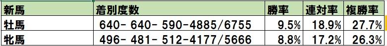 f:id:torachin13:20200217230953j:plain