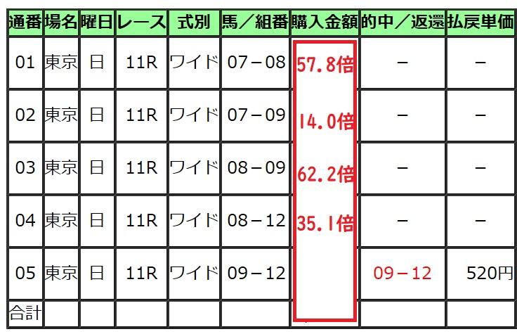 f:id:torachin13:20200224232023j:plain