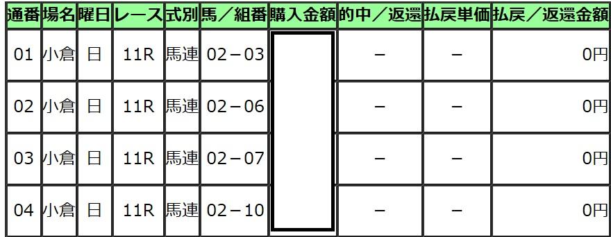 f:id:torachin13:20200224233438j:plain