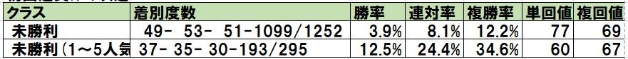 f:id:torachin13:20200423114130j:plain