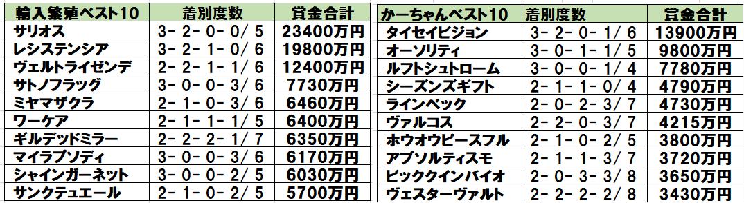 f:id:torachin13:20200603114553p:plain
