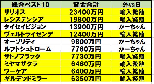 f:id:torachin13:20200603115250p:plain