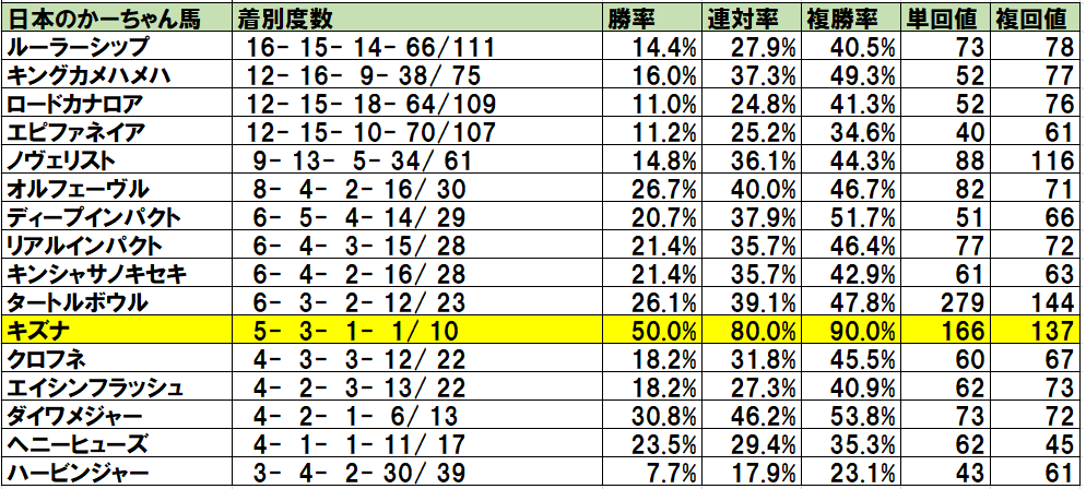 f:id:torachin13:20200603120949p:plain