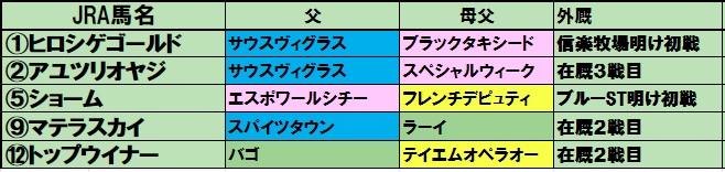 f:id:torachin13:20200810120003j:plain