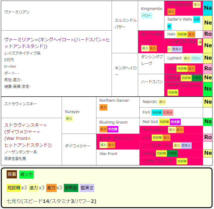 f:id:torachin13:20210204141910p:plain
