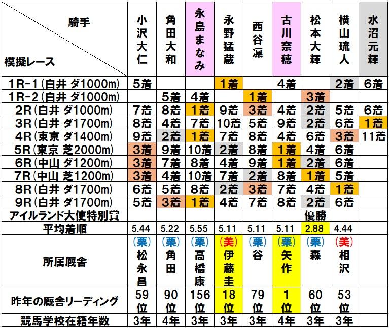 f:id:torachin13:20210305094414j:plain