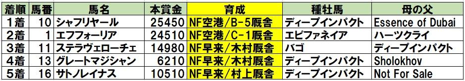f:id:torachin13:20210601154514j:plain