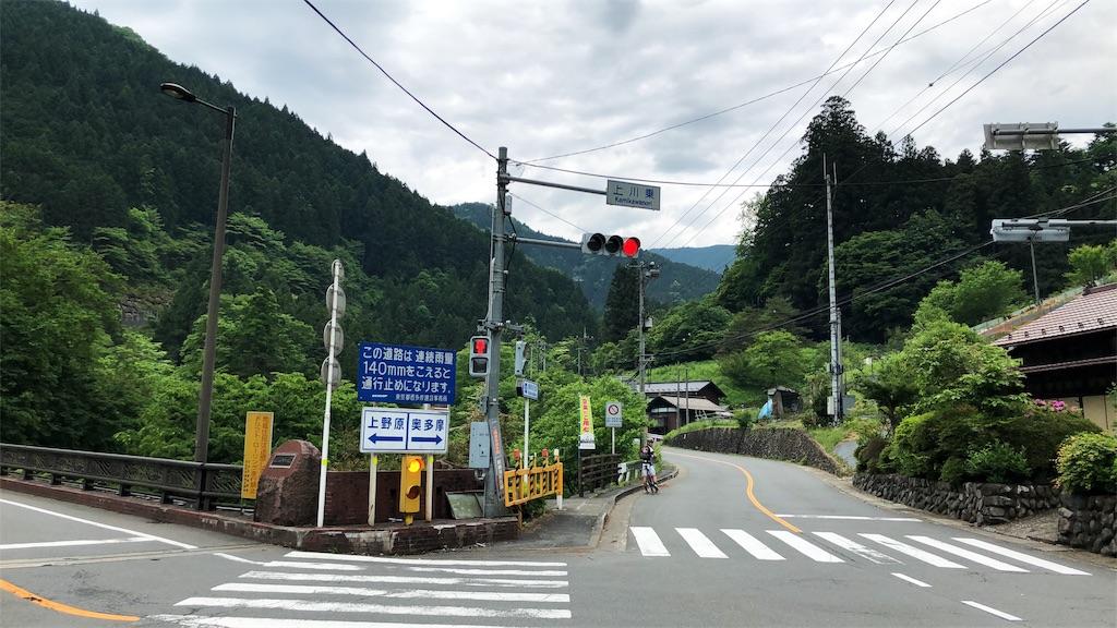 f:id:torakichi7:20180514185807j:image