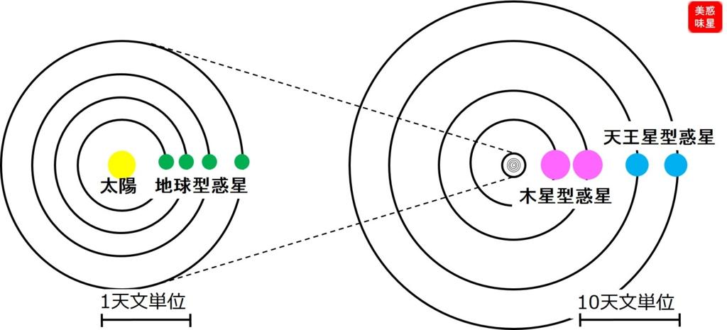 f:id:torakokumakoushiko:20160913112523j:plain