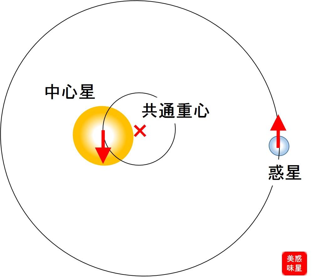 f:id:torakokumakoushiko:20160913114122j:plain
