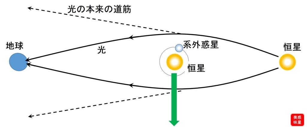 f:id:torakokumakoushiko:20160913114201j:plain