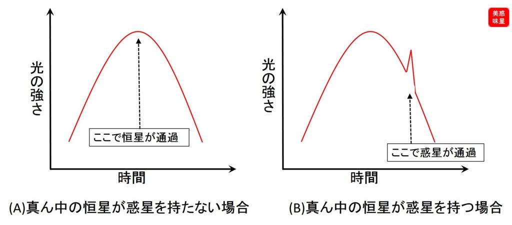 f:id:torakokumakoushiko:20160913114212j:plain
