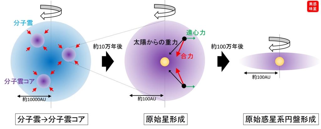 f:id:torakokumakoushiko:20161006110402j:plain