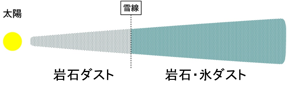 f:id:torakokumakoushiko:20161006110751p:plain