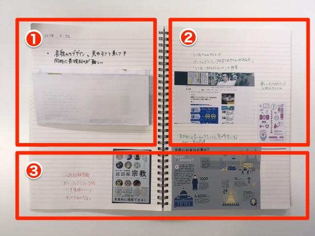 f:id:toraneko-design:20180226165412j:plain