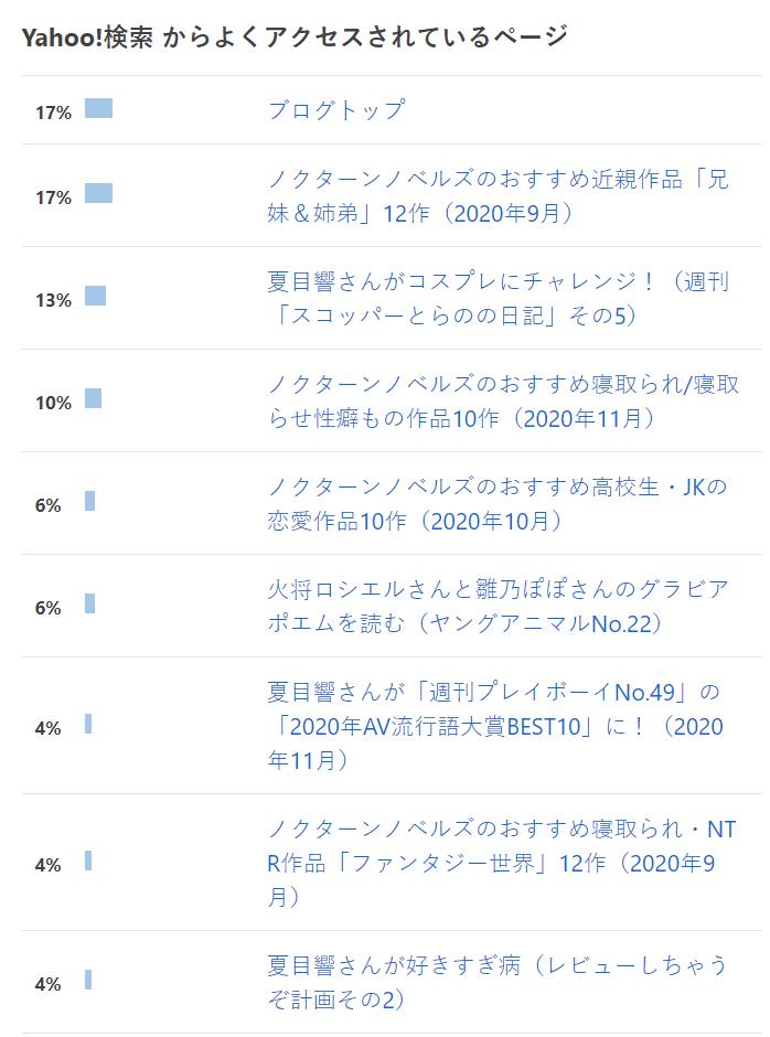 f:id:torano13:20201129010940p:plain