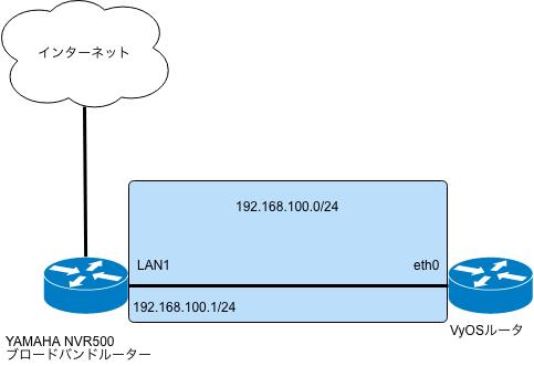 f:id:toranoana-lab:20181126125647p:plain