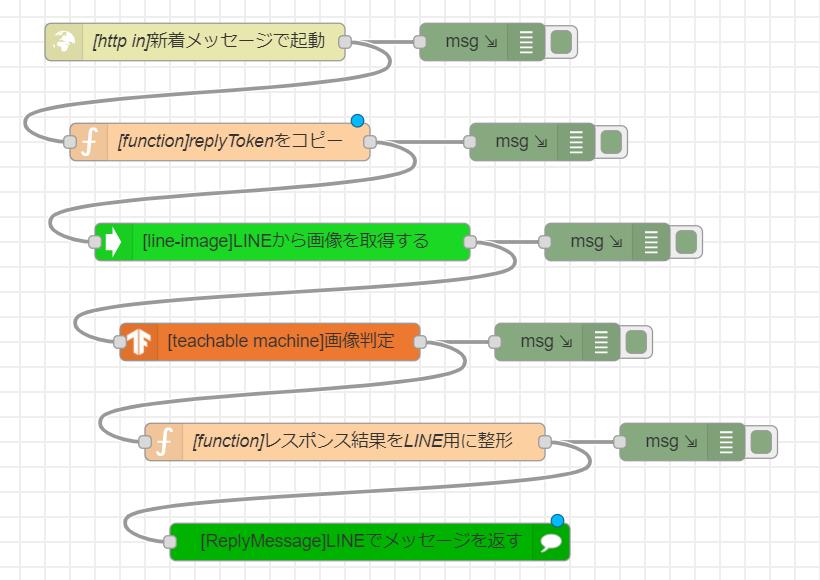 f:id:toranoana-lab:20201113204314p:plain