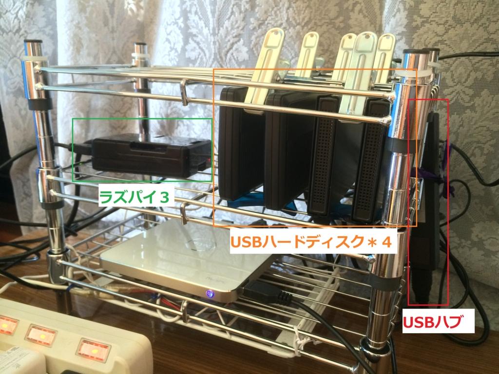 f:id:toranosuke_blog:20160604093429j:plain:w600