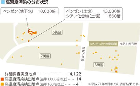 f:id:toranosuke_blog:20160924184331j:plain