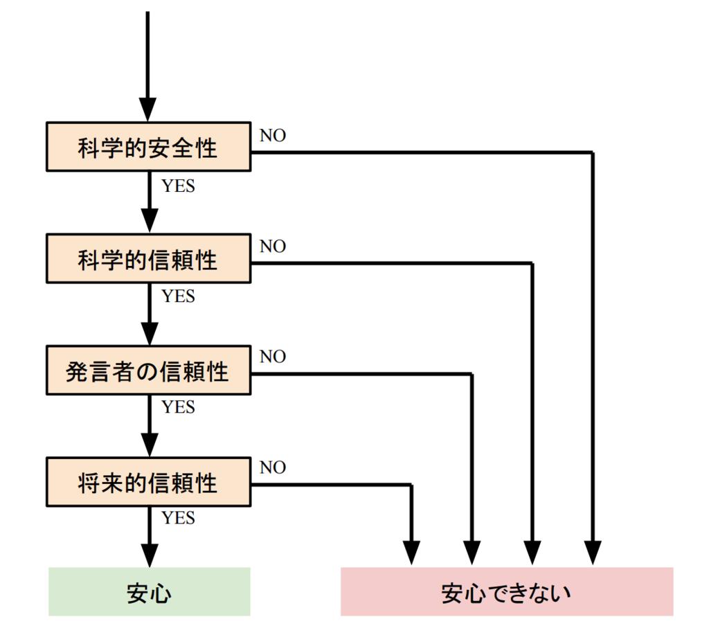 f:id:toranosuke_blog:20161008201213p:plain:h400