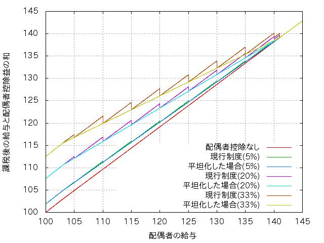 f:id:toranosuke_blog:20161202170316p:plain