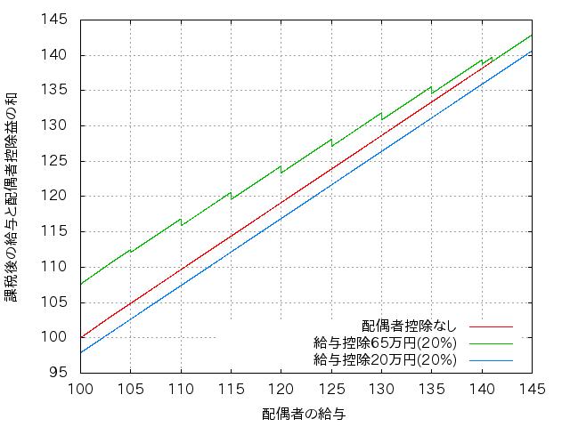 f:id:toranosuke_blog:20161202192916p:plain