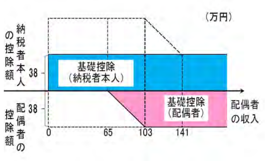 f:id:toranosuke_blog:20161207190523p:plain:w350